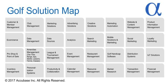 Golf Solution Map 2017-05 640x320